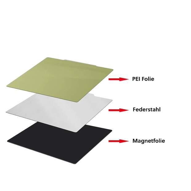 AdvaSwitch Set Flexible Druckplatte mit PEI Folie 220x220mm